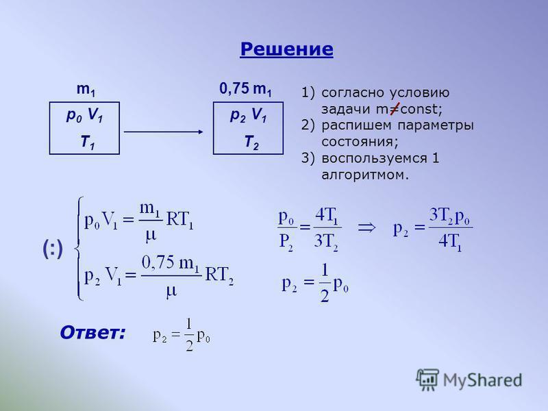 Решение Ответ: 1)согласно условию задачи m=const; 2)распишем параметры состояния; 3)воспользуемся 1 алгоритмом. p 0 V 1 T 1 p 2 V 1 T 2 m1m1 0,75 m 1 (:)