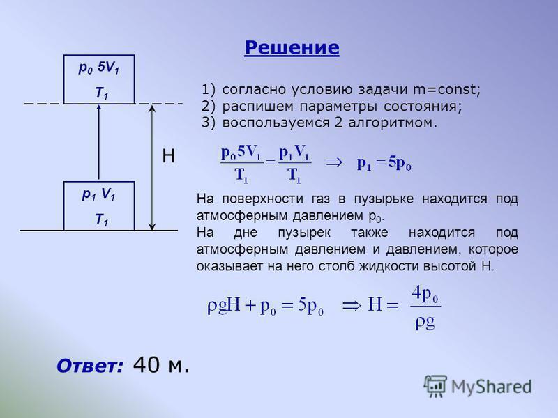 Решение Ответ: 40 м. 1)согласно условию задачи m=const; 2)распишем параметры состояния; 3)воспользуемся 2 алгоритмом. p 1 V 1 T 1 p 0 5V 1 T 1 H На поверхности газ в пузырьке находится под атмосферным давлением p 0. На дне пузырек также находится под