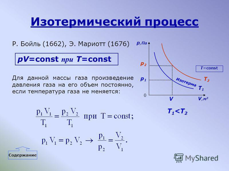 Изотермический процесс Р. Бойль (1662), Э. Мариотт (1676) pV=const при T=const Для данной массы газа произведение давления газа на его объем постоянно, если температура газа не меняется: p, Па 0 p2p2 p1p1 V Изотерма T=const V,м 3V,м 3 T2T2 T1T1 T 1 <
