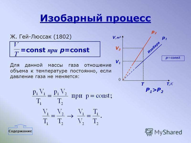 Изобарный процесс Ж. Гей-Люссак (1802) Для данной массы газа отношение объема к температуре постоянно, если давление газа не меняется: =const при p=const V,м 3V,м 3 0 V2V2 V1V1 T T,KT,K Изобара p=const p2p2 p1p1 P 1 >P 2 Содержание