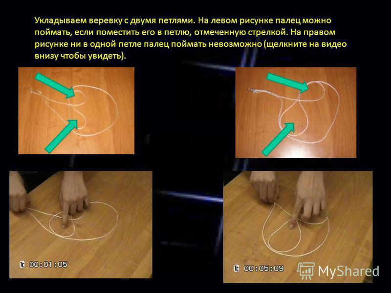 Укладываем веревку с двумя петлями. На левом рисунке палец можно поймать, если поместить его в петлю, отмеченную стрелкой. На правом рисунке ни в одной петле палец поймать невозможно (щелкните на видео внизу чтобы увидеть).