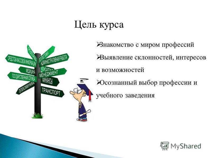 Цель курса Знакомство с миром профессий Выявление склонностей, интересов и возможностей Осознанный выбор профессии и учебного заведения