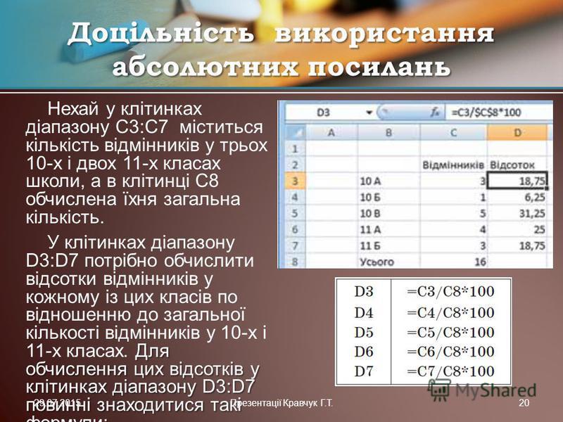 Нехай у клітинках діапазону C3:C7 міститься кількість відмінників у трьох 10-х і двох 11-х класах школи, а в клітинці С8 обчислена їхня загальна кількість. Для обчислення цих відсотків у клітинках діапазону D3:D7 повинні знаходитися такі формули: У к