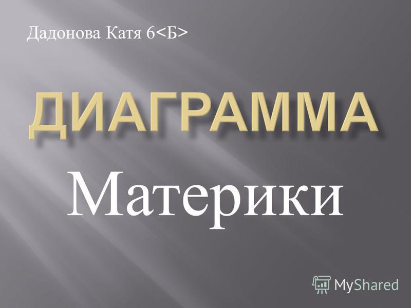 Материки Дадонова Катя 6