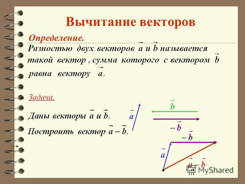 А B Противоположные векторы Определение.