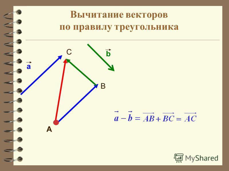 Вычитание векторов по правилу параллелограмма А В С а b