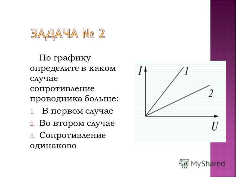 По графику определите в каком случае сопротивление проводника больше: 1. В первом случае 2. Во втором случае 3. Сопротивление одинаково