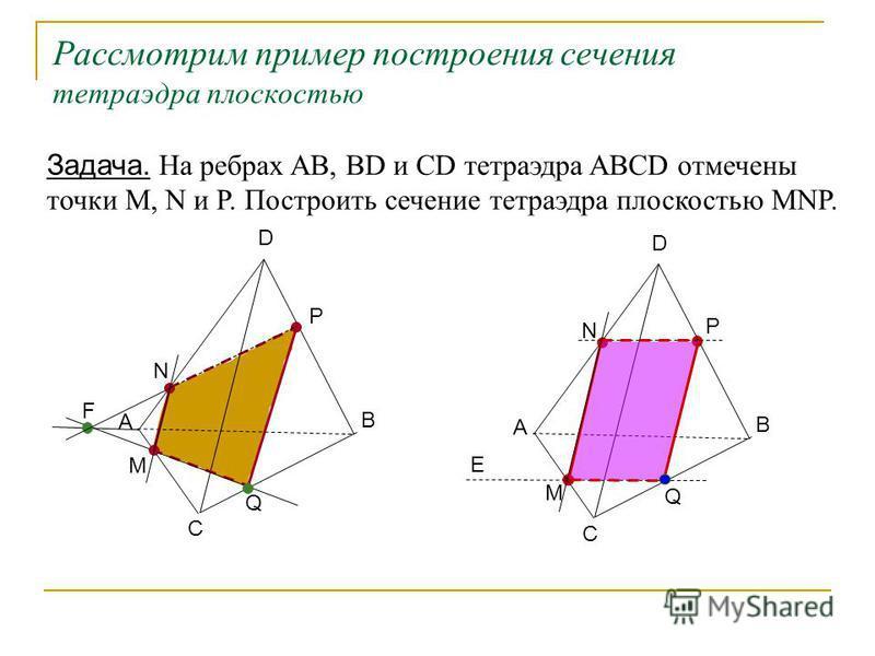 N P M Рассмотрим пример построения сечения тетраэдра плоскостью Задача. На ребрах AB, BD и CD тетраэдра ABCD отмечены точки M, N и P. Построить сечение тетраэдра плоскостью MNP. А В С D N P M F Q А В С D Е Q