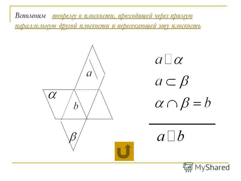 Вспомним теорему о плоскости, проходящей через прямую параллельную другой плоскости и пересекающей эту плоскость теорему о плоскости, проходящей через прямую параллельную другой плоскости и пересекающей эту плоскость