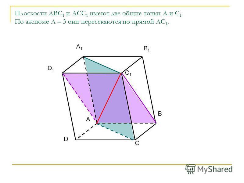 Плоскости АВС 1 и АСС 1 имеют две общие точки А и С 1. По аксиоме А – 3 они пересекаются по прямой АС 1. А1А1 А В С D В1В1 C1C1 D1D1