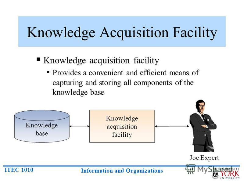 ITEC 1010 Information and Organizations Knowledge Acquisition Facility Knowledge acquisition facility Provides a convenient and efficient means of capturing and storing all components of the knowledge base Knowledge base Knowledge acquisition facilit