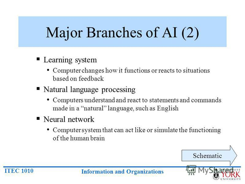 ITEC 1010 Information and Organizations Major Branches of AI (2) Learning system Computer changes how it functions or reacts to situations based on feedback Natural language processing Computers understand and react to statements and commands made in