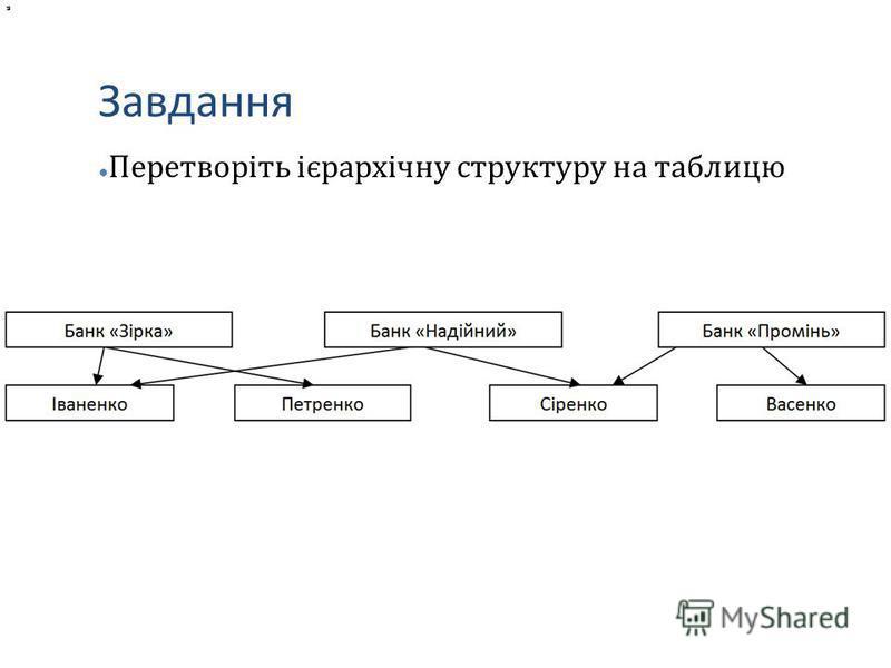 Завдання Перетворіть ієрархічну структуру на таблицю