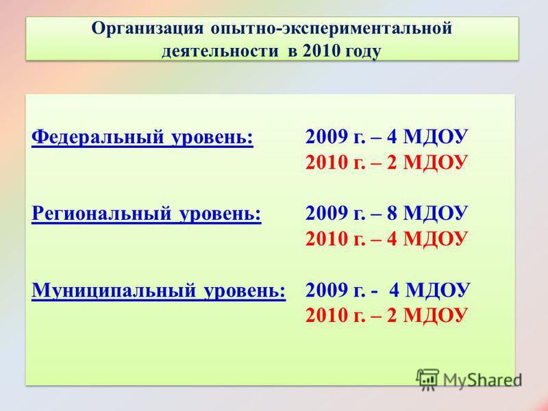 Организация опытно-экспериментальной деятельнасти в 2010 году Федеральный уровень:2009 г. – 4 МДОУ 2010 г. – 2 МДОУ Региональный уровень:2009 г. – 8 МДОУ 2010 г. – 4 МДОУ Муниципальный уровень: 2009 г. - 4 МДОУ 2010 г. – 2 МДОУ Федеральный уровень:20