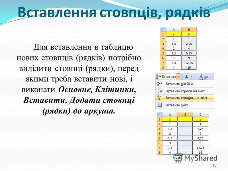 Вставлення стовпців, рядків Для вставлення в таблицю нових стовпців (рядків) потрібно виділити стовпці (рядки), перед якими треба вставити нові, і виконати Основне, Клітинки, Вставити, Додати стовпці (рядки) до аркуша. 13