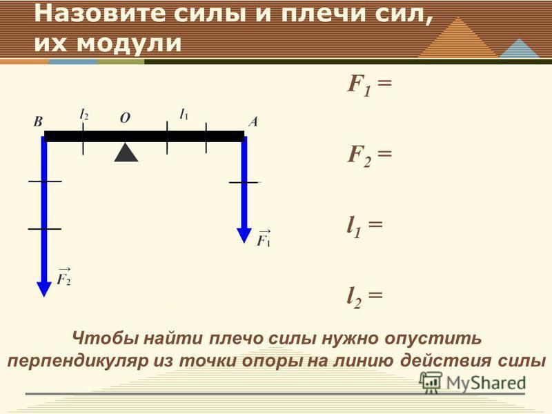 Назовите силы и плечи сил, их модули F 1 = F 2 = l 1 = l 2 = Чтобы найти плечо силы нужно опустить перпендикуляр из точки опоры на линию действия силы