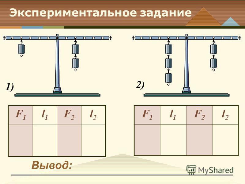 Экспериментальное задание F1F1 l1l1 F2F2 l2l2 F1F1 l1l1 F2F2 l2l2 Вывод:
