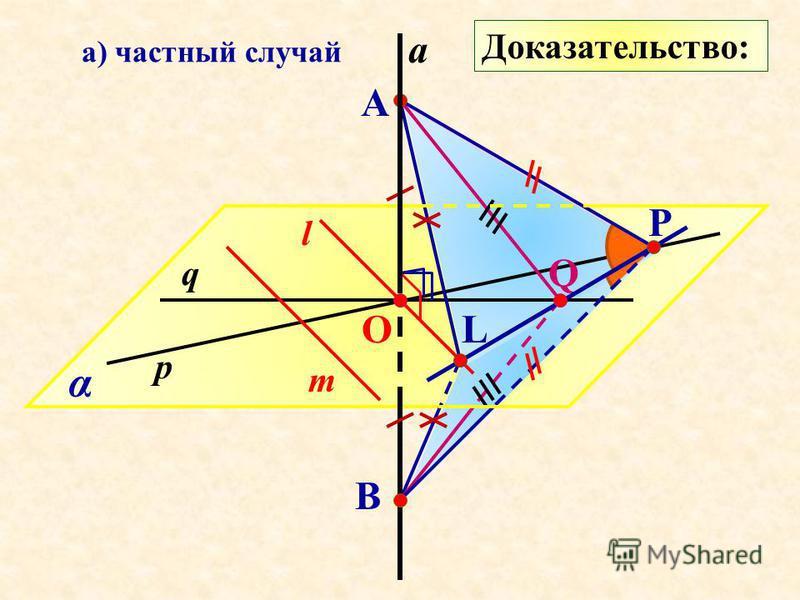 α q l m O a p B P Q Доказательство: L а) частный случай A