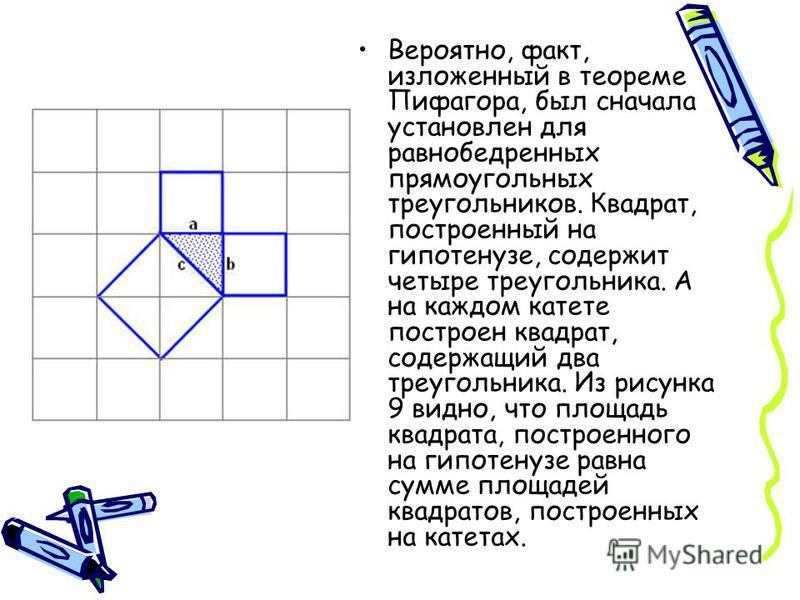 Вероятно, факт, изложенный в теореме Пифагора, был сначала установлен для равнобедренных прямоугольных треугольников. Квадрат, построенный на гипотенузе, содержит четыре треугольника. А на каждом катете построен квадрат, содержащий два треугольника.