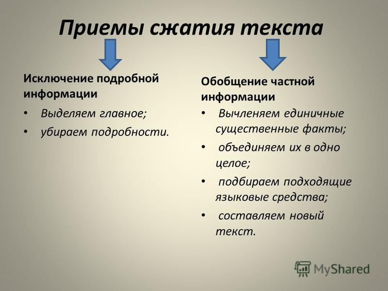 Приемы сжатия текста Исключение подробной информации Выделяем главное; убираем подробности. Обобщение частной информации Вычленяем единичные существенные факты; объединяем их в одно целое; подбираем подходящие языковые средства; составляем новый текс