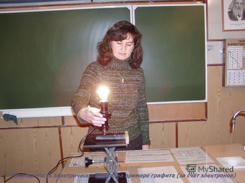 Проводимость электрического тока, на примере графита (за счёт электронов)