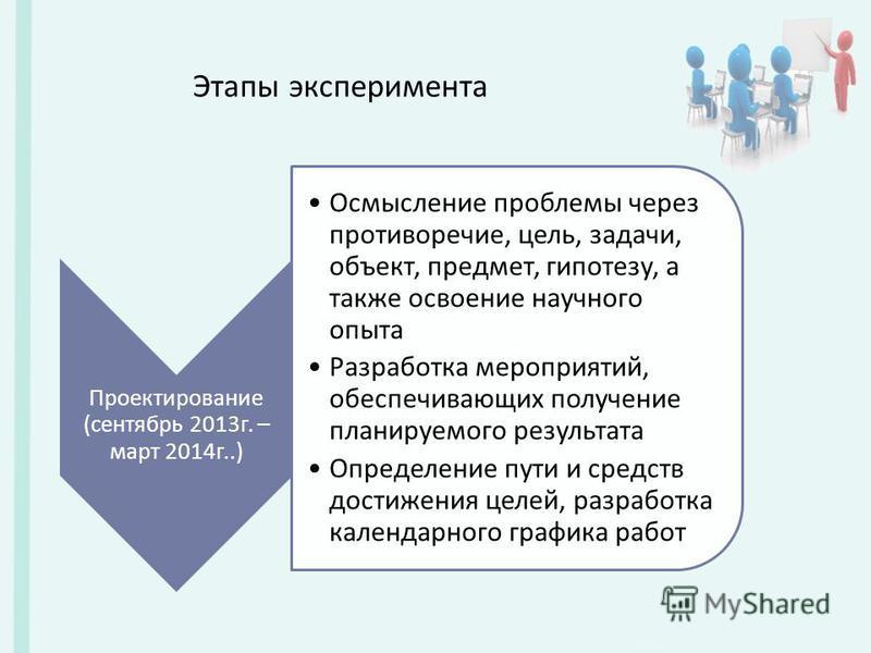 Этапы эксперимента Проектирование (сентябрь 2013 г. – март 2014 г..) Осмысление проблемы через противоречие, цель, задачи, объект, предмет, гипотезу, а также освоение научного опыта Разработка мероприятий, обеспечивающих получение планируемого резуль