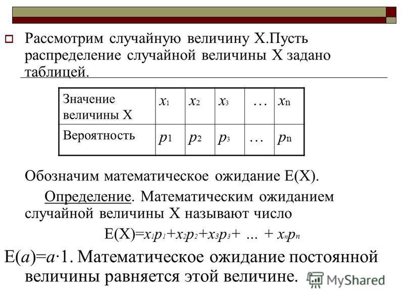 Рассмотрим случайную величину Х.Пусть распределение случайной величины Х задано таблицей. Обозначим математическое ожидание Е(Х). Определение. Математическим ожиданием случайной величины Х называют число Е(Х)=х 1 р 1 +х 2 р 2 +х 3 р 3 + … + х n р n Е