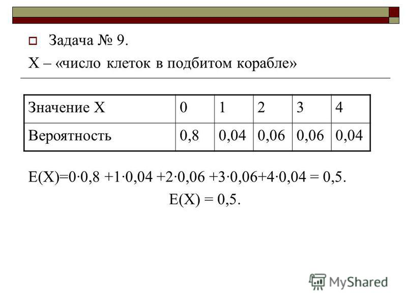 Задача 9. Х – «число клеток в подбитом корабле» Е(Х)=0·0,8 +1·0,04 +2·0,06 +3·0,06+4·0,04 = 0,5. Е(Х) = 0,5. Значение Х01234 Вероятность 0,80,040,06 0,04