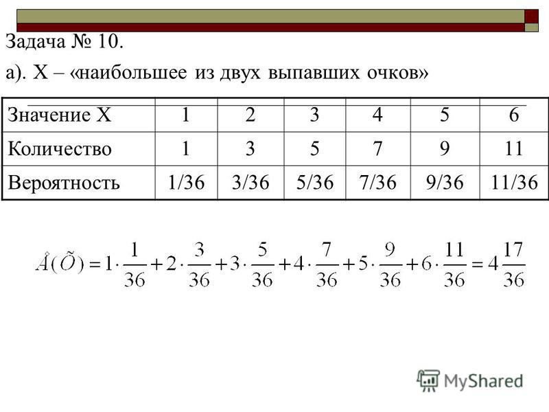 Задача 10. а). Х – «наибольшее из двух выпавших очков» Значение Х123456 Количество 1357911 Вероятность 1/363/365/367/369/3611/36