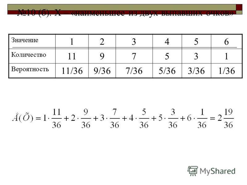 10 (б). Х – «наименьшее из двух выпавших очков» Значение 123456 Количество 1197531 Вероятность 11/369/367/365/363/361/36