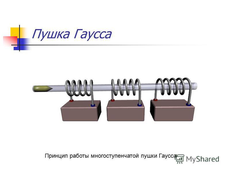 Трёхступенчатая пушка гаусса