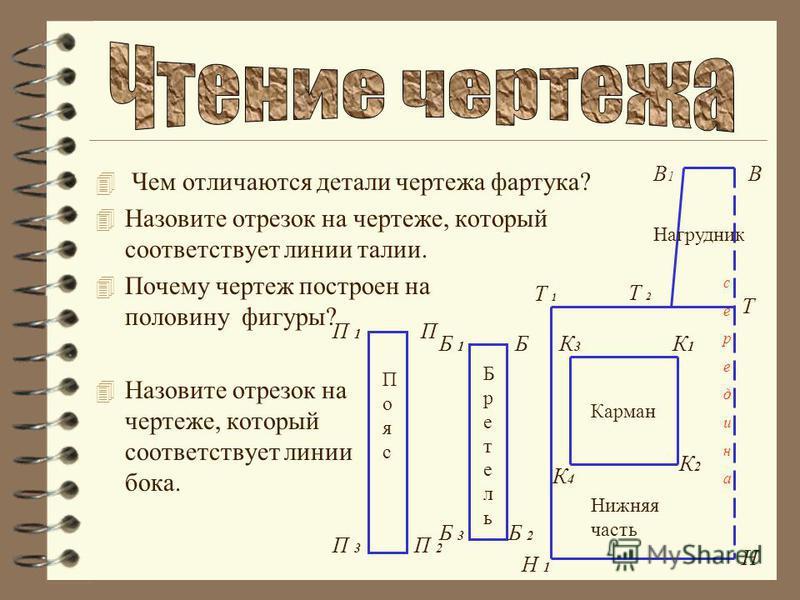 4 Ч4 Чем отличаются детали чертежа фартука? 4Н4Назовите отрезок на чертеже, который соответствует линии талии. 4П4Почему чертеж построен на половину фигуры? 4Н4Назовите отрезок на чертеже, который соответствует линии бока. Т 1Т 1 В Т Н В1В1 Т 2Т 2 Н