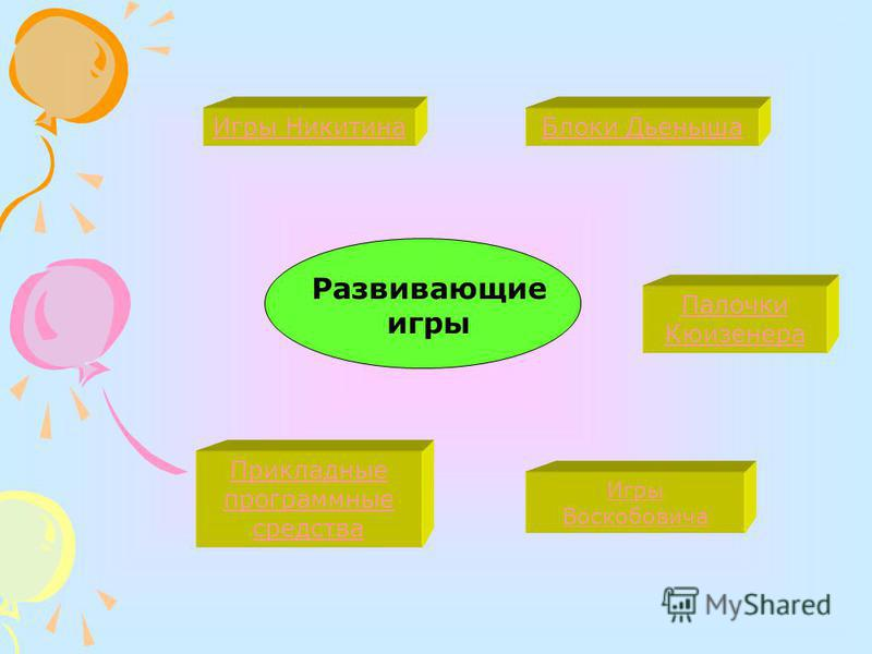 Развивающие игры Игры Никитина Блоки Дьеныша Палочки Кюизенера Игры Воскобовича Прикладные программные средства