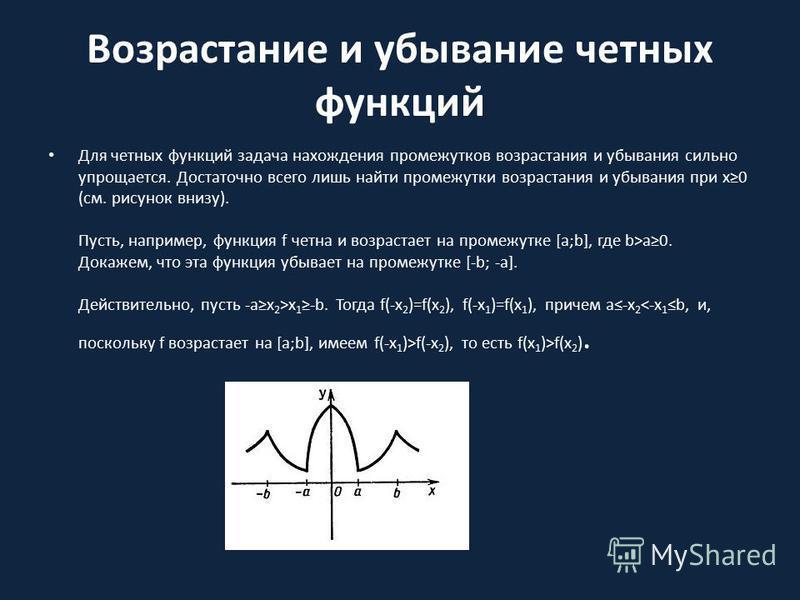 Возрастание и убывание четных функций Для четных функций задача нахождения промежутков возрастания и убывания сильно упрощается. Достаточно всего лишь найти промежутки возрастания и убывания при x0 (см. рисунок внизу). Пусть, например, функция f четн
