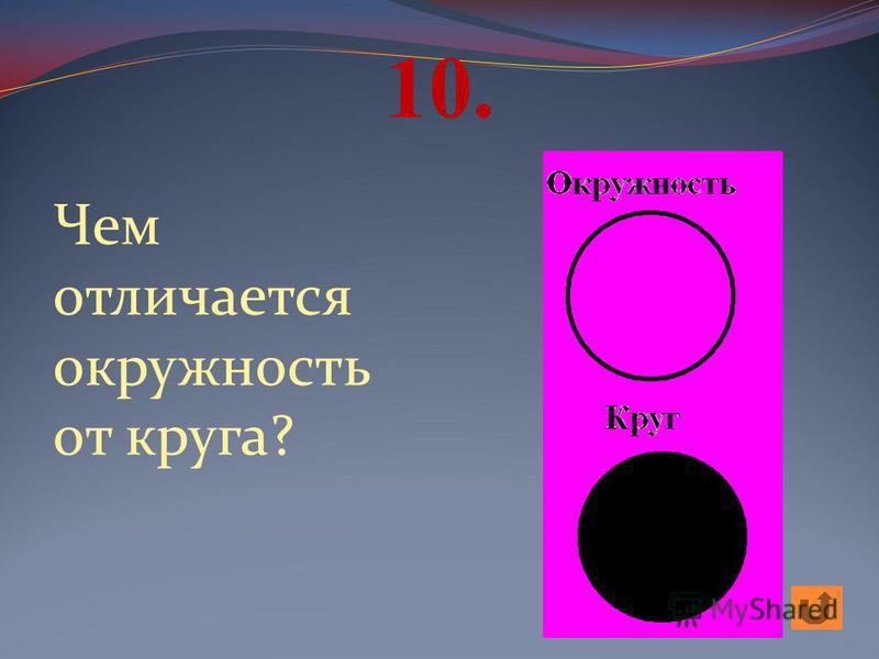 10. Чем отличается окружность от круга?