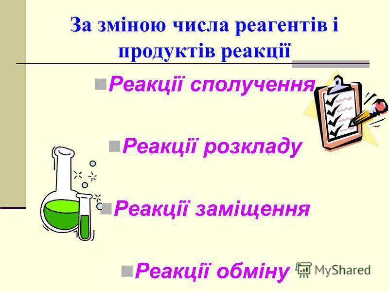 За зміною числа реагентів і продуктів реакції Реакції сполучення Реакції розкладу Реакції заміщення Реакції обміну