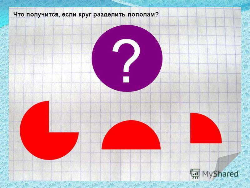 Какая фигура называется прямоугольник? 7