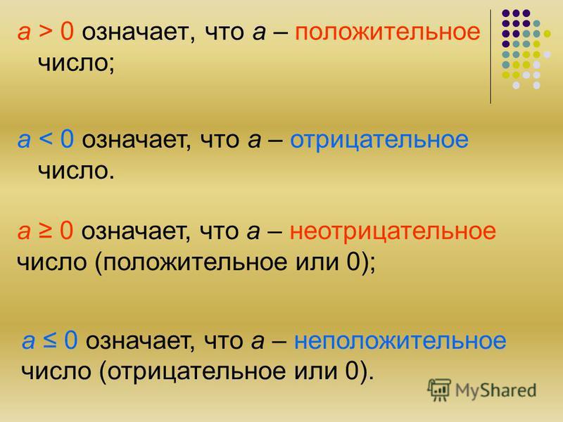 а > 0 означает, что а – положительное число; а 0 означает, что а – неотрицательное число (положительное или 0); а < 0 означает, что а – отрицательное число. а 0 означает, что а – неположительное число (отрицательное или 0).