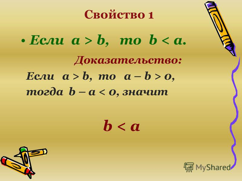 Свойство 1 Если a > b, то b < a. Доказательство: Если a > b, то a – b > 0, тогда b – a < 0, значит b < a