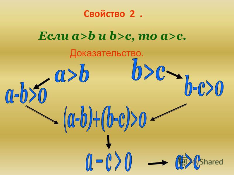 Свойство 2. Если a>b и b>c, то a>c. Доказательство.