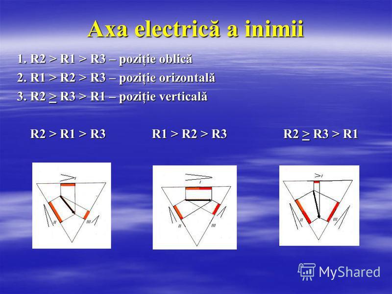 Axa electrică a inimii 1. R2 > R1 > R3 – poziţie oblică 2. R1 > R2 > R3 – poziţie orizontală 3. R2 > R3 > R1 – poziţie verticală R2 > R1 > R3 R1 > R2 > R3 R2 > R3 > R1 R2 > R1 > R3 R1 > R2 > R3 R2 > R3 > R1