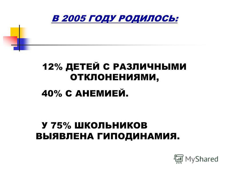 В 2005 ГОДУ РОДИЛОСЬ: 12% ДЕТЕЙ С РАЗЛИЧНЫМИ ОТКЛОНЕНИЯМИ, 40% С АНЕМИЕЙ. У 75% ШКОЛЬНИКОВ ВЫЯВЛЕНА ГИПОДИНАМИЯ.