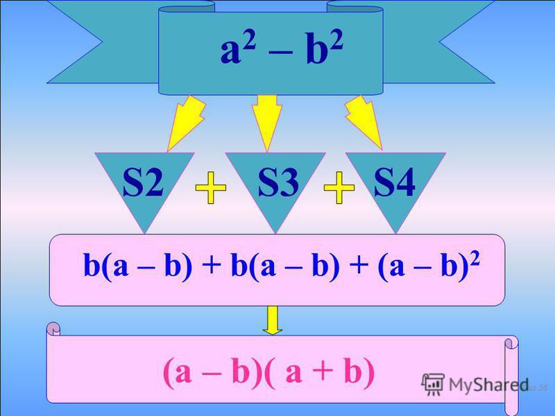 a 2 – b 2 = S2 + S3 + S4 S2 = b(a – b) S3 = b(a – b) S4 = (a – b) 2 33 из 56
