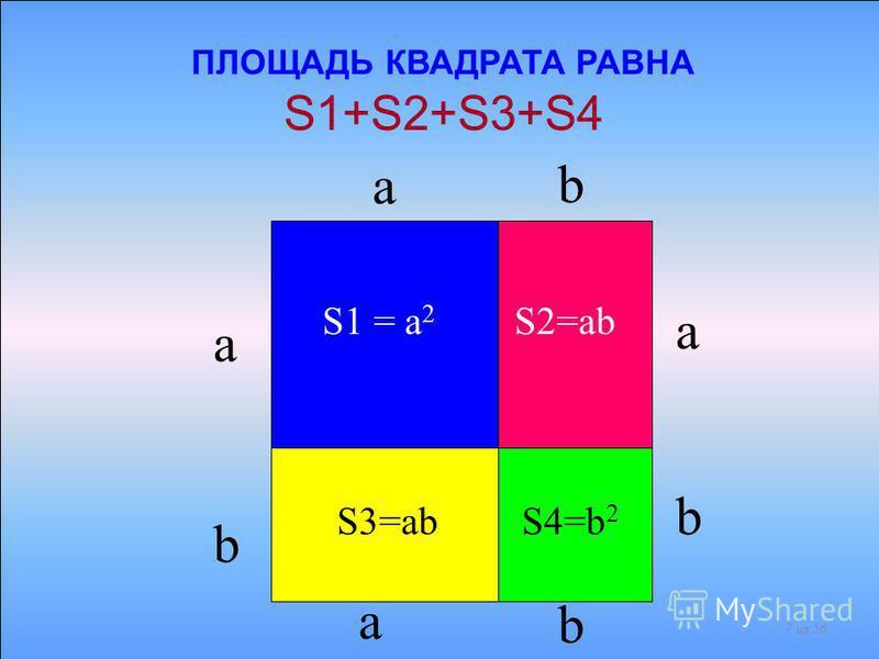 a b a b a b a b ПЛОЩАДЬ КВАДРАТА РАВНА (a + b) 2 6 из 56