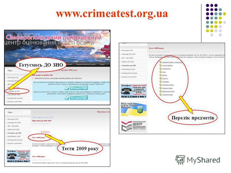 www.crimeatest.org.ua Готуємось ДО ЗНО Тести 2009 року Перелік предметів
