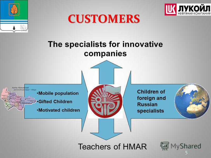 5 Mobile population Gifted Children Motivated children Children of foreign and Russian specialists The specialists for innovative companies CUSTOMERS Teachers of HMAR
