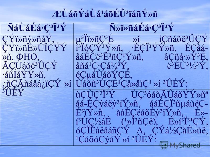 ÆÙáõÝáÙá¹áõÉÛ³ïáñÝ»ñ ÑáÙáÉá·Ç³Ï³ÝÑ»ï»ñáÉá·Ç³Ï³Ý ÇÝï»ñý»ñáÝ, ÇÝï»ñÉ»ÛÏÇÝÝ »ñ, ФНО, ÃÇÙáõë³ÛÇÝ ·áñÍáÝÝ»ñ, ¿ñÇÃñáåá¿ïÇÝ »í ³ÛÉÝ µ³Ïï»ñÇ³É »í íÇñáõë³ÛÇÝ í³ÏóÇݳݻñ, ·ÉÇϳÝÝ»ñ, ÉÇåá- åáÉÇë³Ë³ñǹݻñ, åÇñ᷻ݳÉ, åñá¹Ç·Çá½³Ý, ë³ÉÙ³½³Ý, éǵáÙáõÝÇÉ, Ùáõñ³ÙÇɹÇ