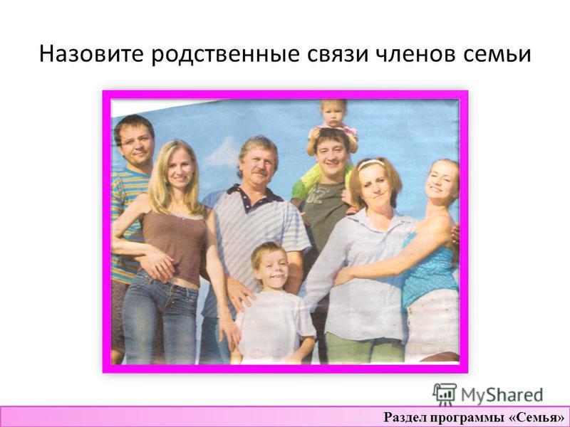 Назовите родственные связи членов семьи Раздел программы «Семья»