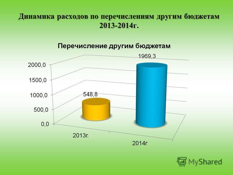 Динамика расходов по перечислениям другим бюджетам 2013-2014 г.