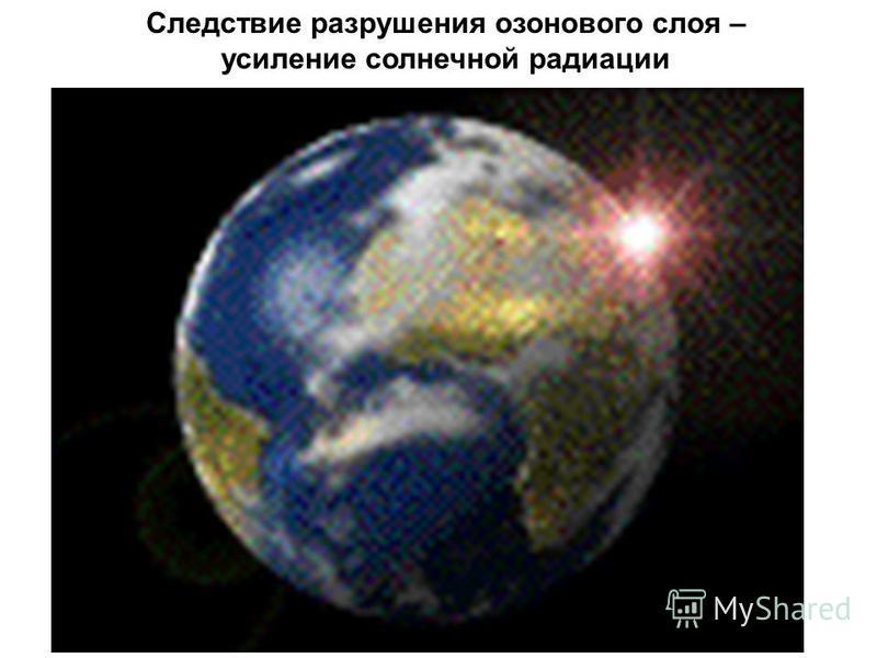 Следствие разрушения озонового слоя – усиление солнечной радиации